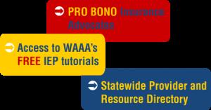 WAAA Membership Perks