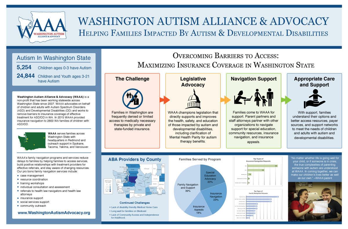 autism impact on the family